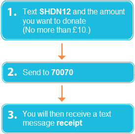 diagram-donate