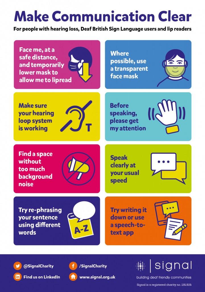 Signal Communication Tips 2021 A5